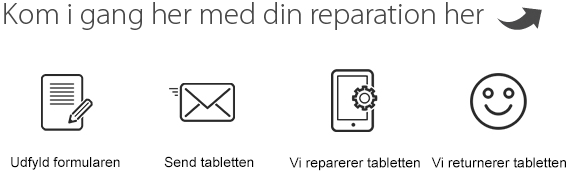 kom i gang med en iPad reparation